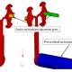 Simulacion squeeze pins en HPDC