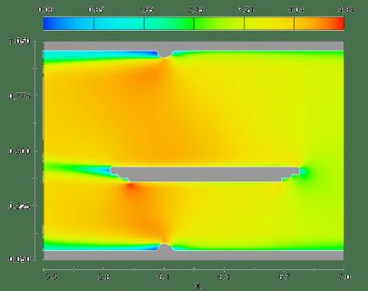 CFD SIMULATION FOR INDUSTRIAL APPLICATION - Simulaciones y Proyectos